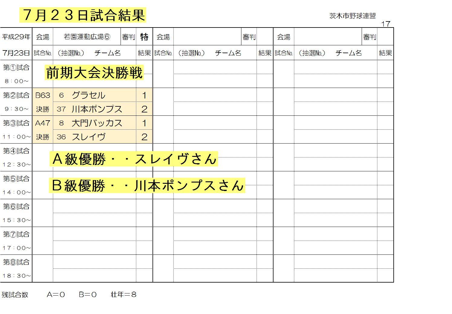 7月23日試合結果