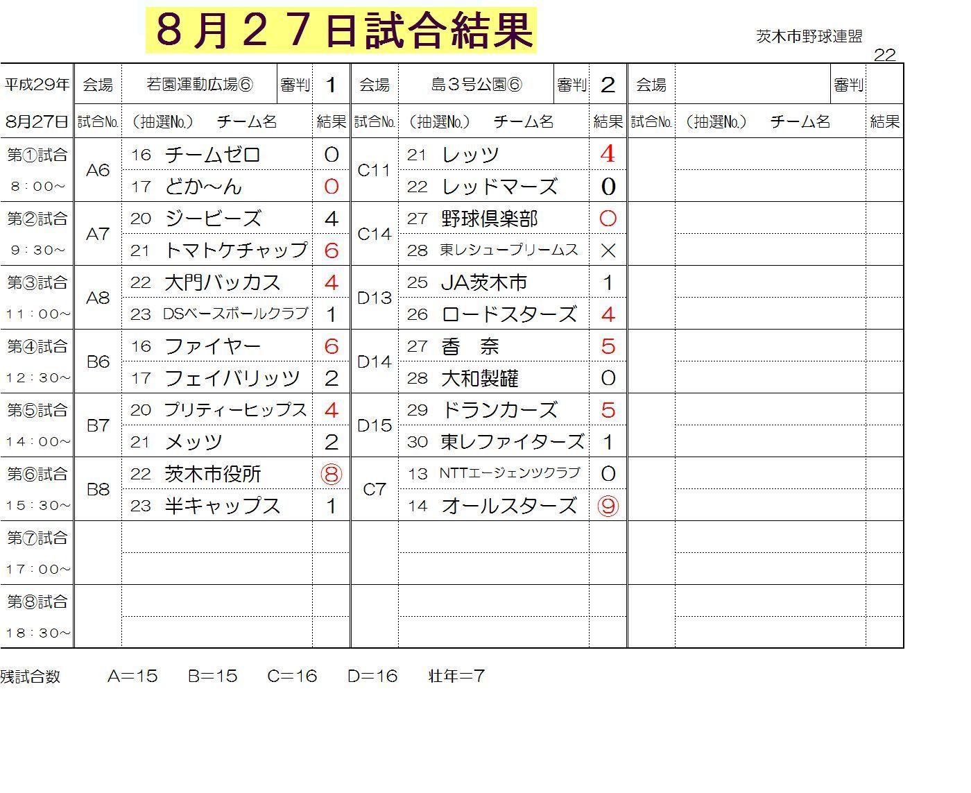 8月27日試合結果