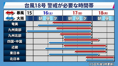 pic_typhoon_kkikan.jpg
