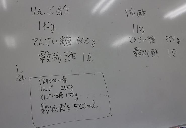 リンゴ酢 柿酢 レシピ 29 9 20
