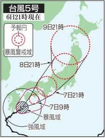 台風5号2