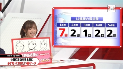 170714 紺野あさ美 (6)