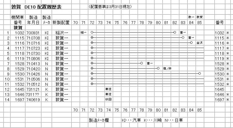 敦賀 DE10 (1-1)