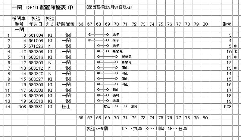 一ノ関 DE10 (1-1)