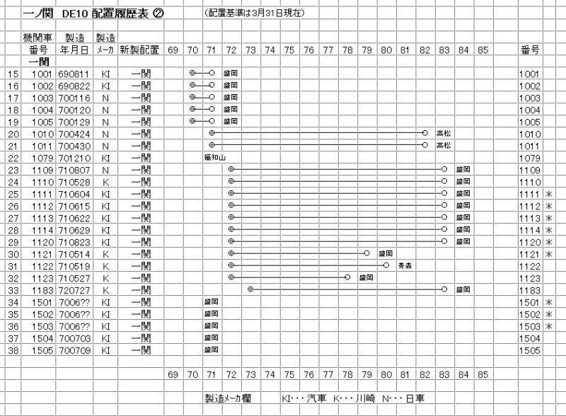 一ノ関 DE10 (1-2)