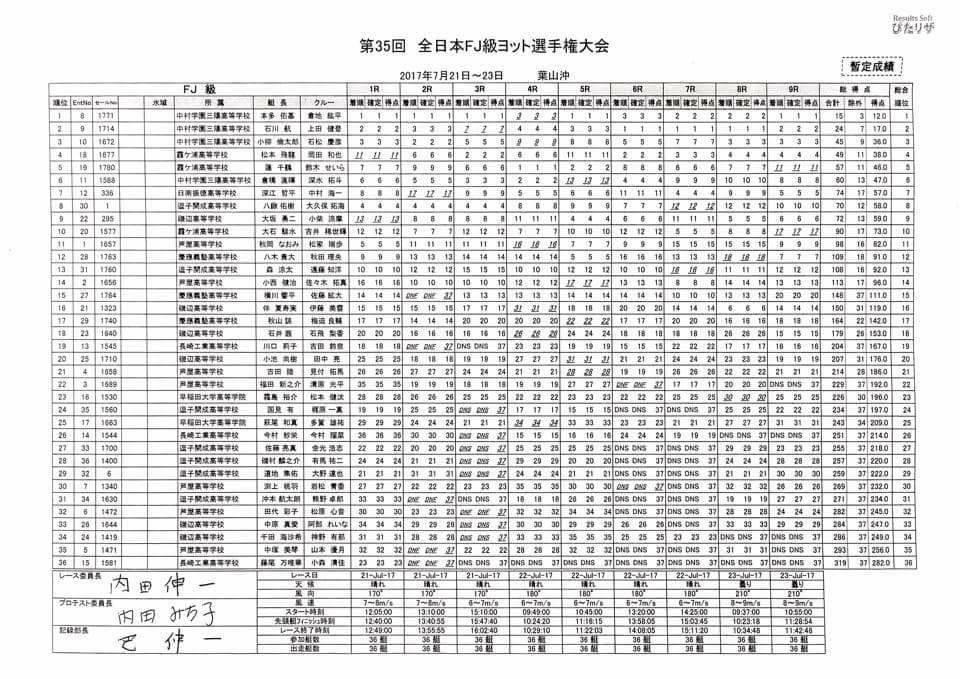 FJ第35回全日本