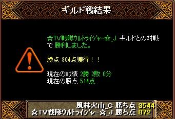 1月22日結果&集まり(剣士2WIZ3天使4シフ2武道1アチャ1リトル1悪魔1霊2)