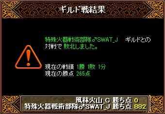 1月30日結果&集まり(剣士2WIZ4天使4シフ2武道1アチャ1悪魔1霊2)