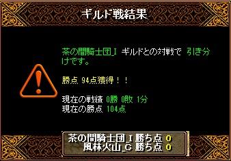2月20日結果&集まり(剣士1WIZ2天使4シフ2リトル1悪魔1霊1)