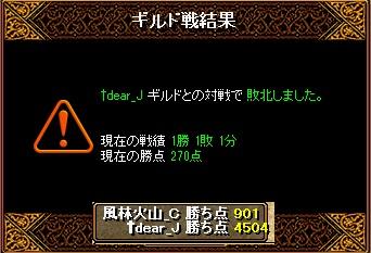 4月11日結果&集まり(剣士2WIZ2天使2シフ2武道1アチャ1リトル1悪魔1霊2)
