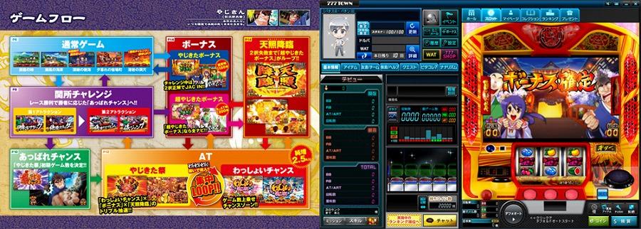 体験無料のパチンコ&スロットオンラインゲーム『777タウン.net』 根強い人気を誇るパチスロ機「やじきた道中記乙」の配信を開始したよ~!! 新作オンラインゲーム情報EX