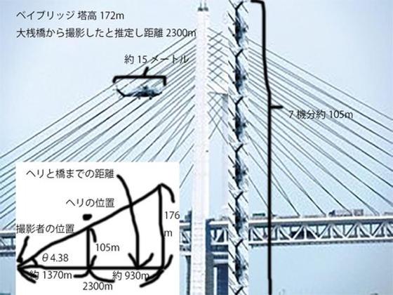 東京新聞 フェイクニュース 市民団体 リムピース 遠近 望遠レンズ 圧縮効果