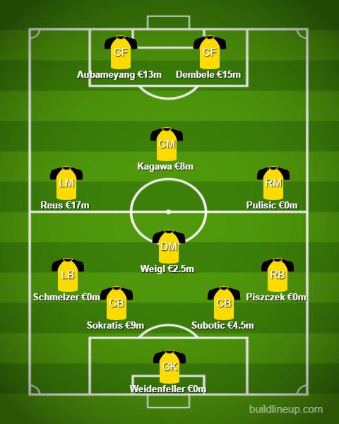 Borussia Dortmund bargain XI