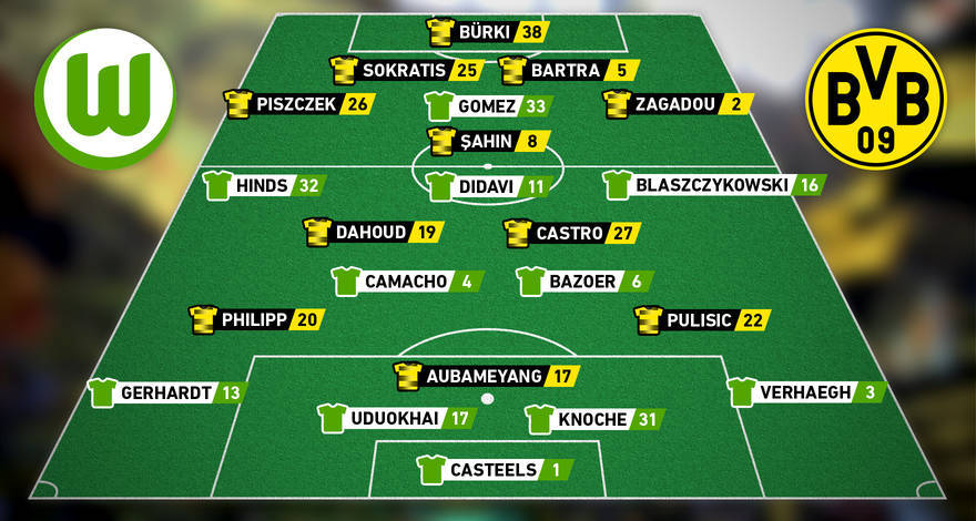 This is how they might line-up VfL Wolfsburg (Buli #01) 2017