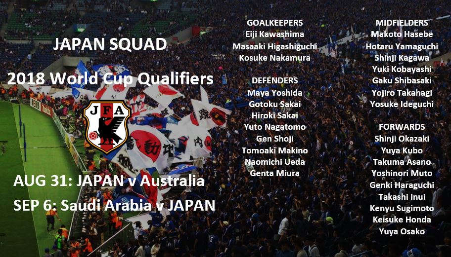 Japan squad named to face Socceroos in @FIFAcom World Cup qualifier