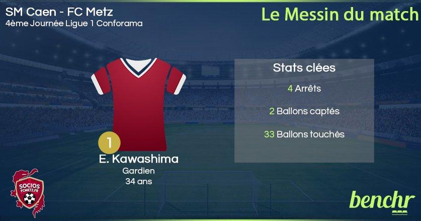 4 ème journée de @Ligue1Conforama @SMCaen 🆚 @FCMetz ☨ (1-0)