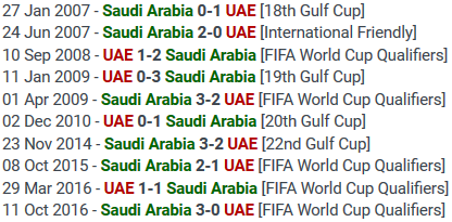 UAE last win agaisnt saudi was in 2007