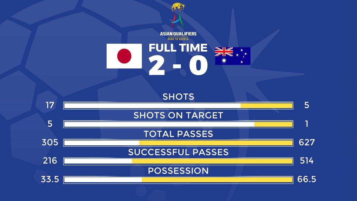 Japan Australia 2_0 stats
