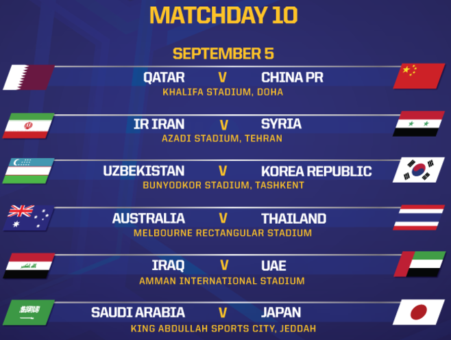 The #RoadToRussia Matchday 10