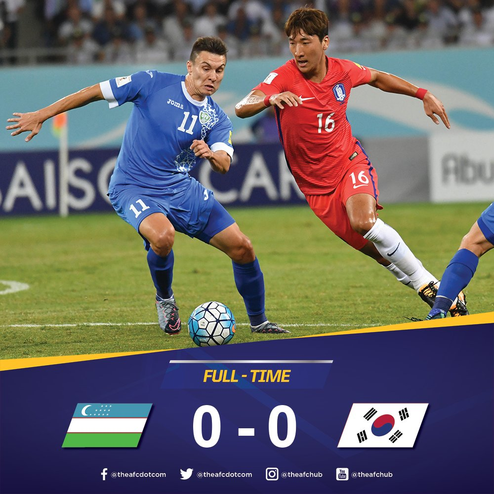 Korea Republic and Uzbekistan battle out a goalless draw 2017