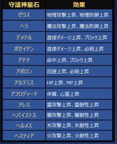 エンジェルせんき19
