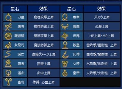 エンジェルせんき保存17