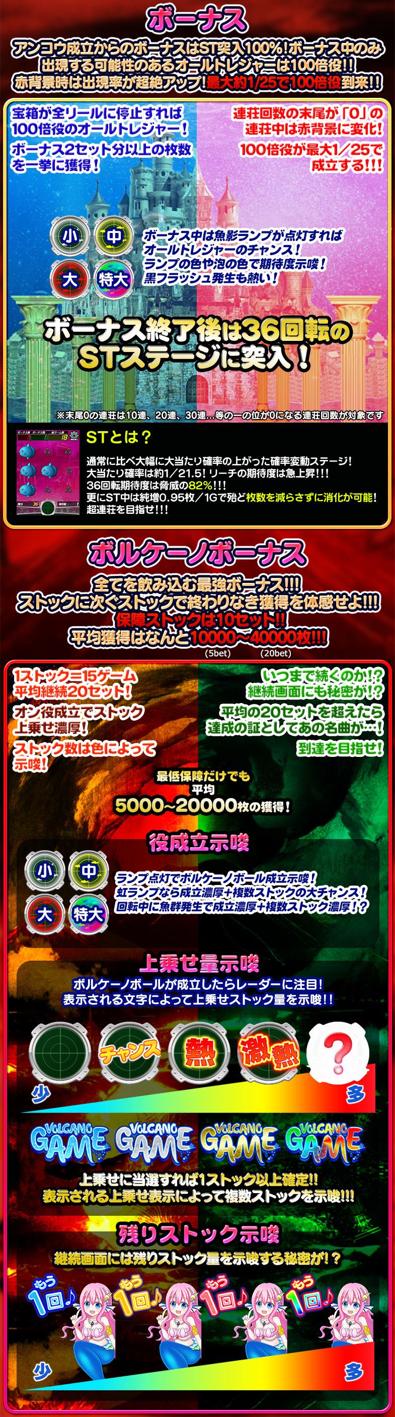 深海伝説2 In Volcano ボーナス