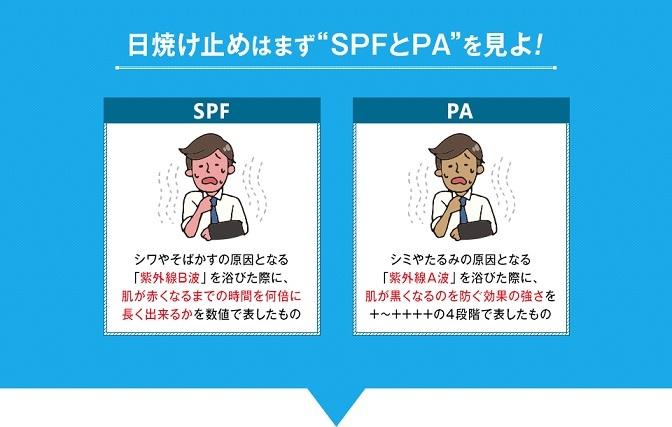 日焼け止めはSPFとPAを見よ