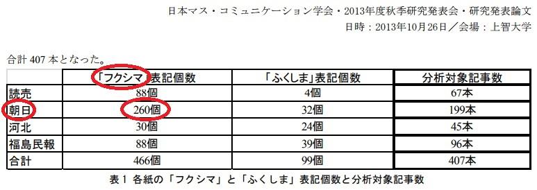 テレビ朝日 ビキニ 3