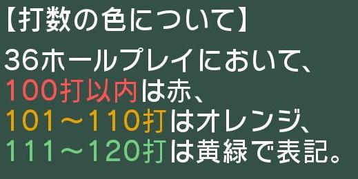 score_annai.jpg