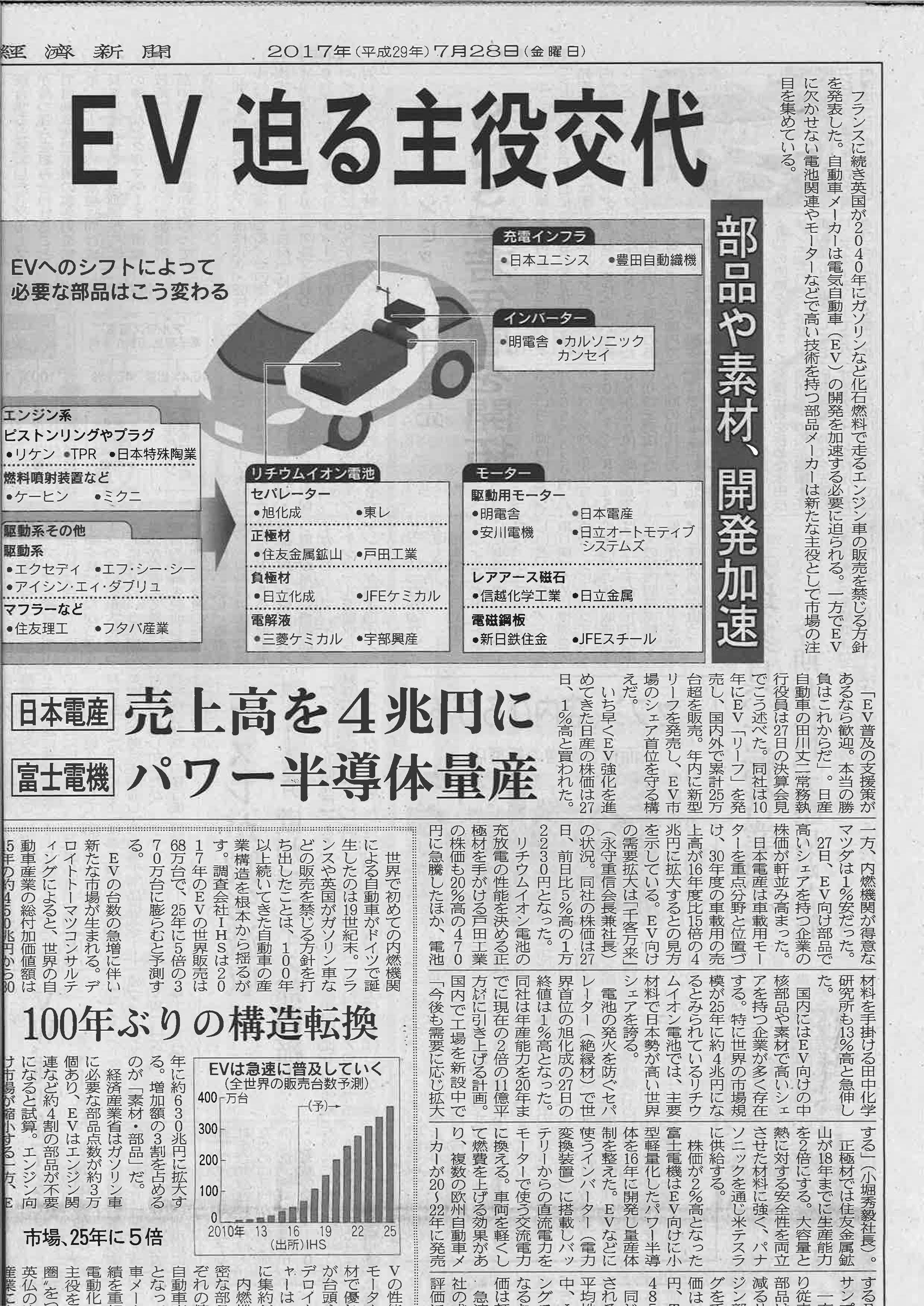 EV 素材・部品主役交代 日経