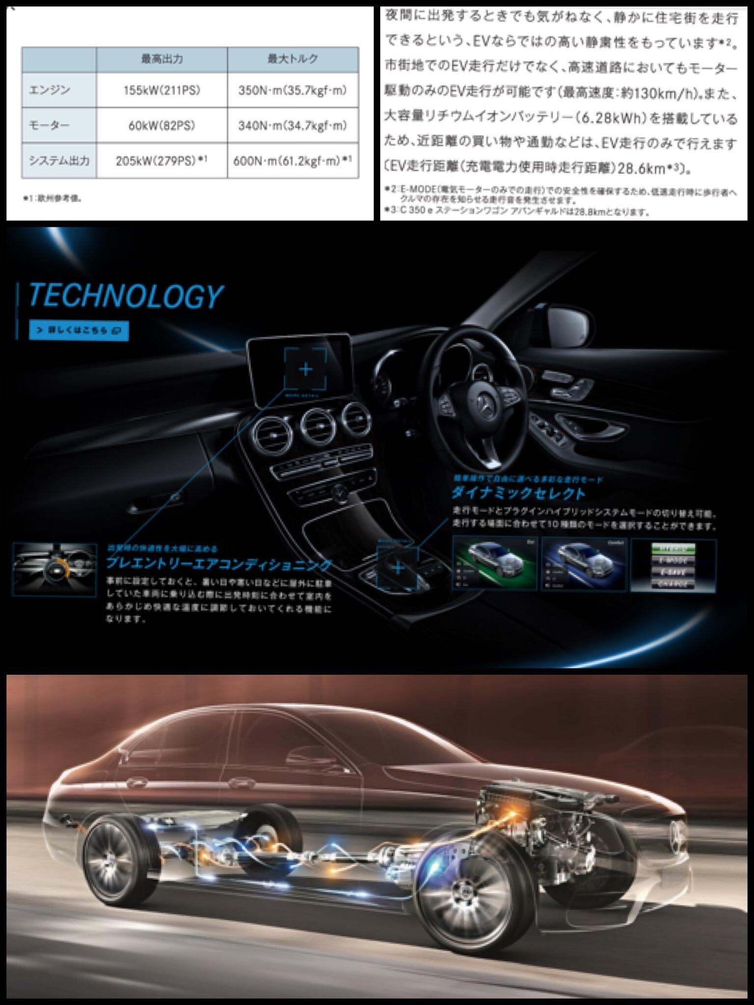 メルセデスベンツ E350e アバンギャルド スポーツ PHEV