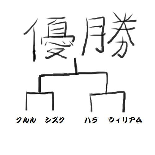 8月10パ決勝トナメ