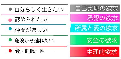 マズロー新マズロー欲求5段階説1