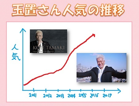 2015人気01