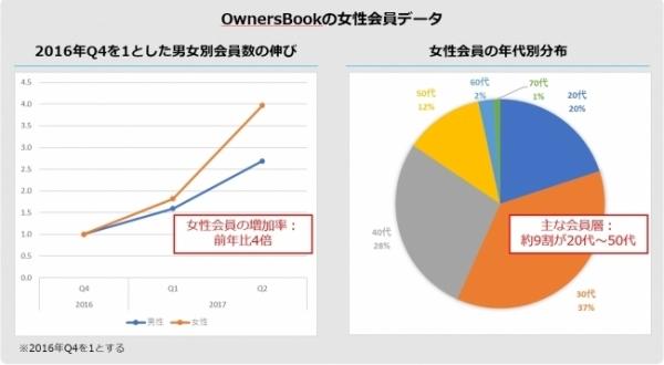 20170726_ownersbook_d15446-10-430622-0.jpg
