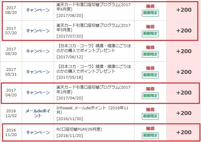楽天カード引き落とし口座変更200円 ポイント通帳