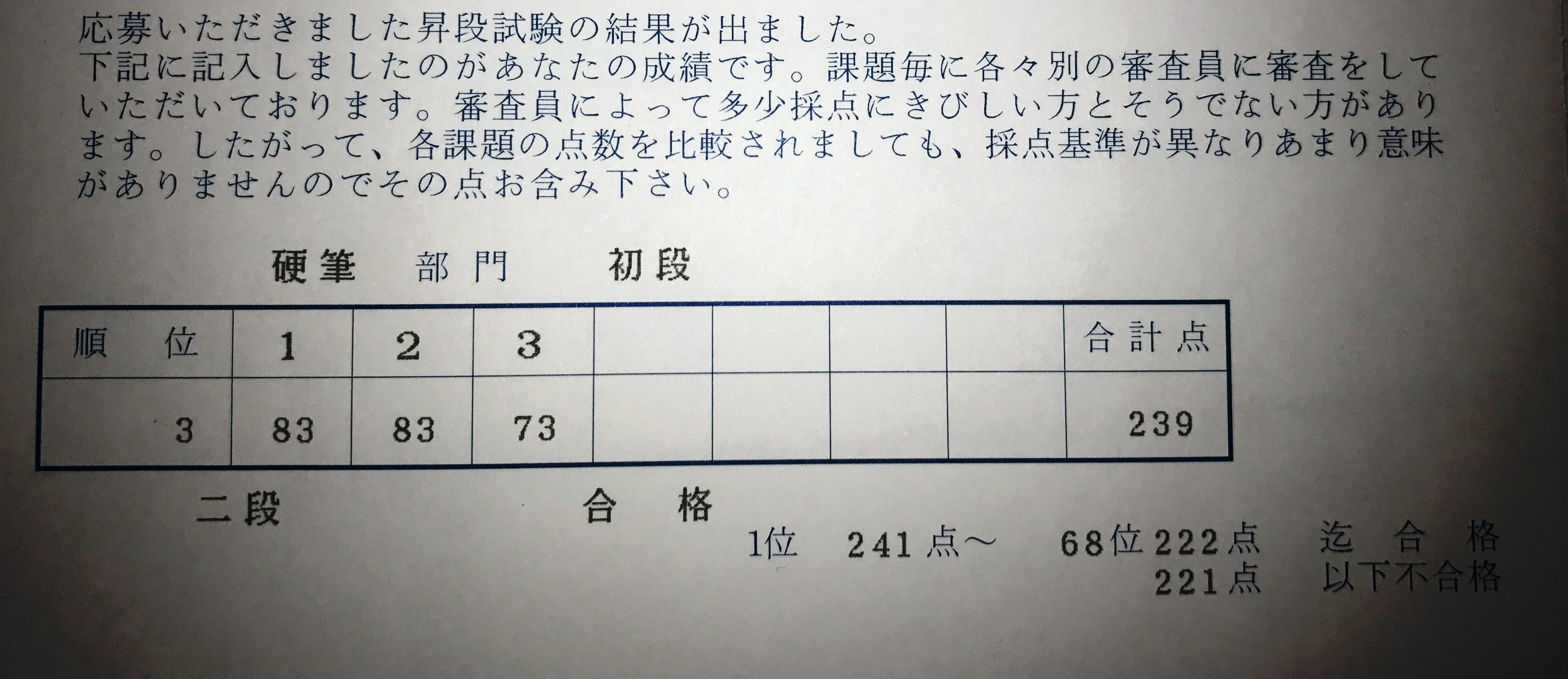 硬筆2段成績