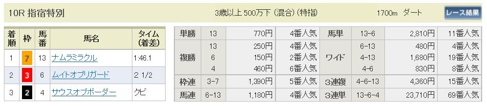 【払戻金】290805小倉10R(三連複 万馬券 的中)