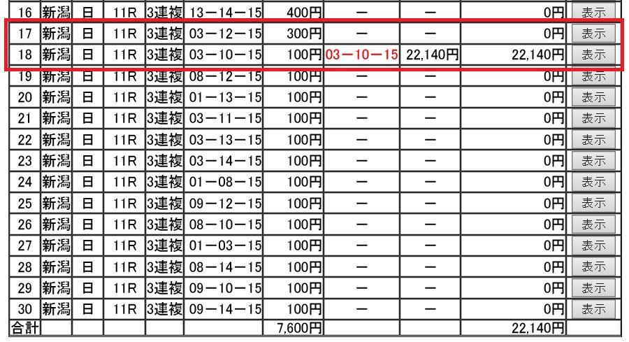 【的中馬券】290813新潟11R_2(三連複 万馬券 的中)