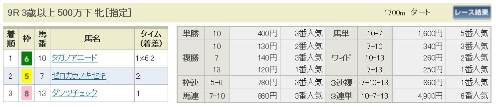 【払戻金】290819札幌9R(三連複 万馬券 的中)