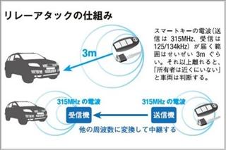 2017-08-30 車盗難_0.jpg