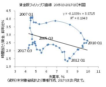 20170827図1