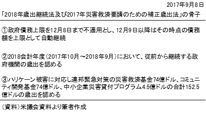 20170910表1