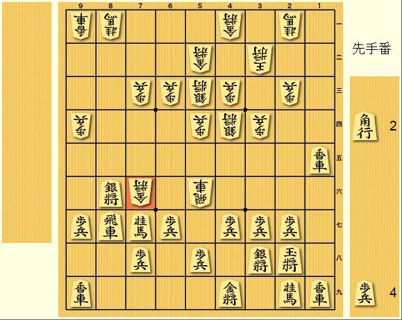 将棋所 76金の局面