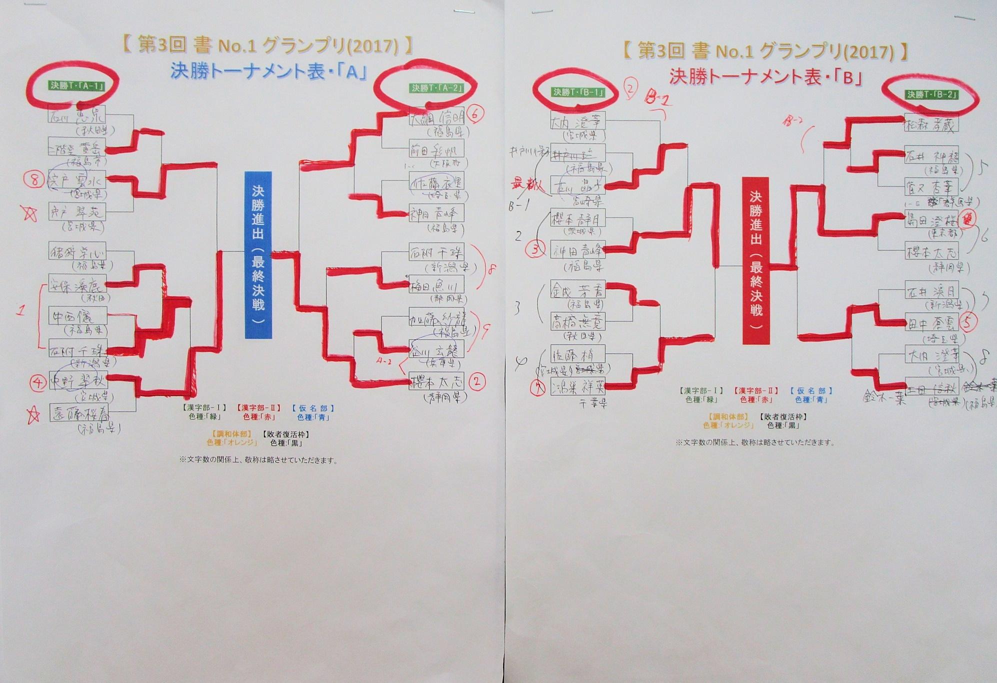 第3回 書 No-1 グランプリ(2017) 決勝トーナメント