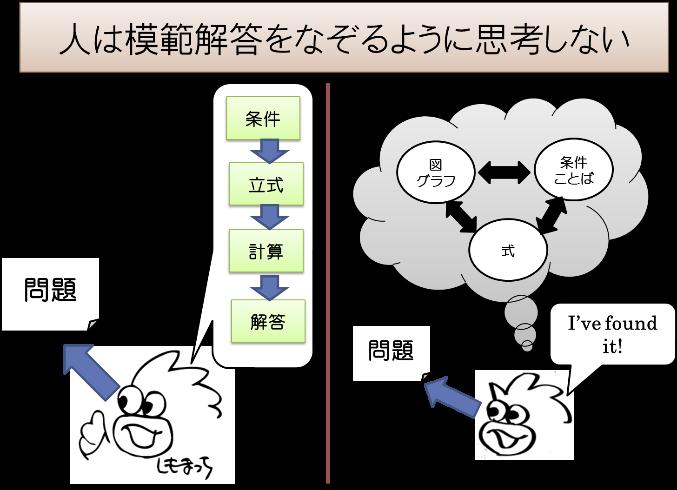 千葉図03