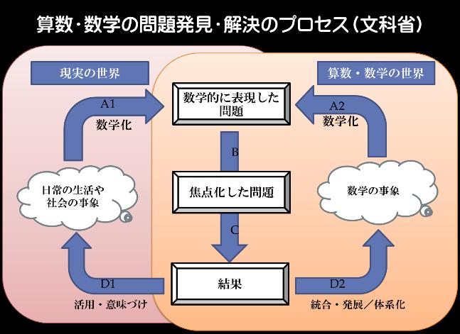 千葉図01