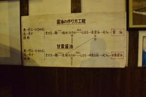 甘露醤油の仕込み工程
