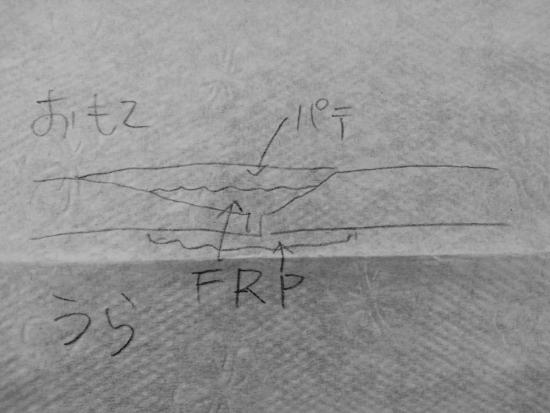 FRP補修の図
